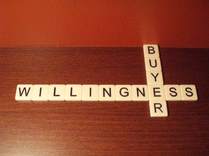 What is Buyer Willingness? - Real Estate Definition