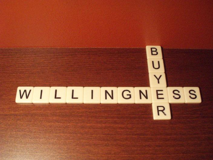 Buyer Willingness