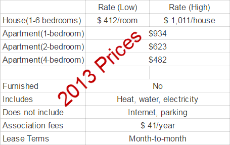 east campus village residence prices 2013