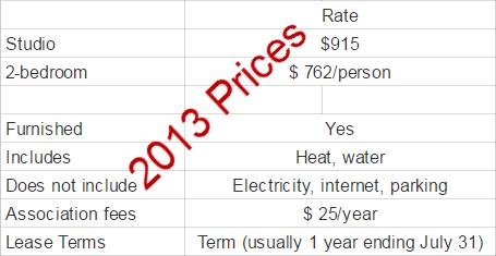 graduate residence prices 2013
