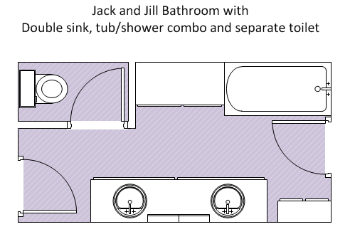 What is a jack jill bathroom real estate definition - Jack and jill style bathroom ...