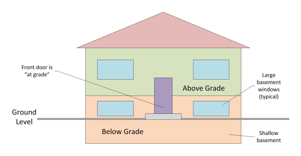 a drawing of a bilevel