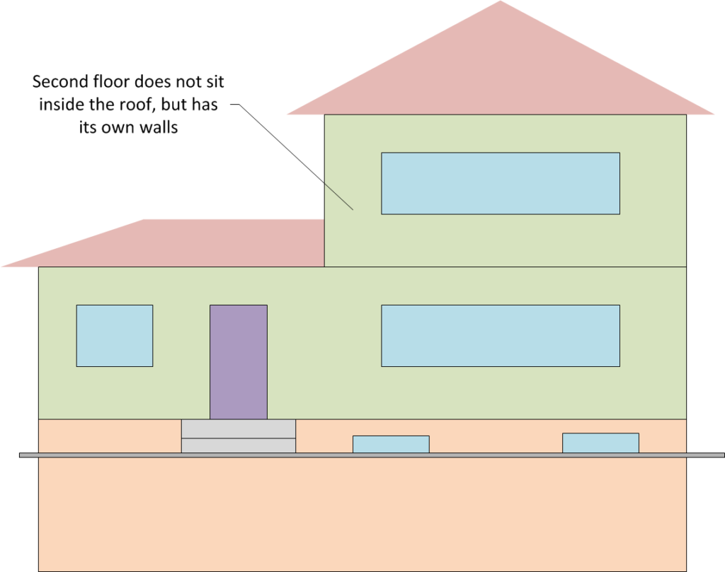Diagram of a 1.5 storey house